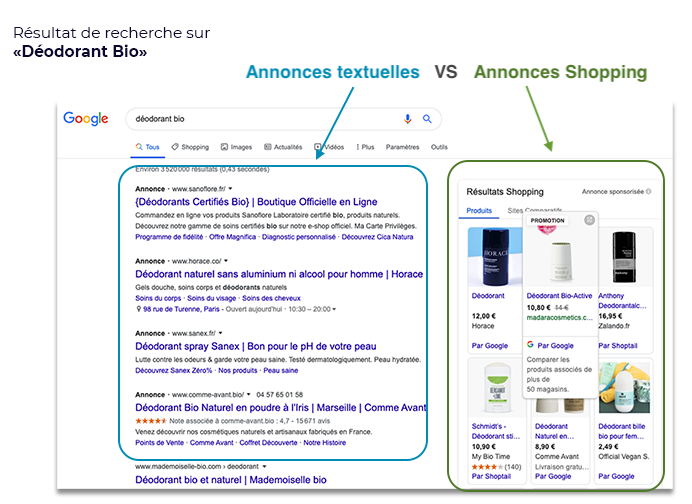 Annonces Google Shopping